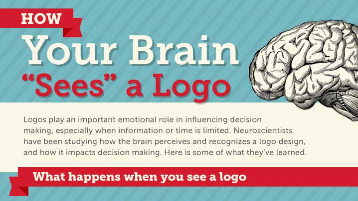 How Your Brain Sees a Logo